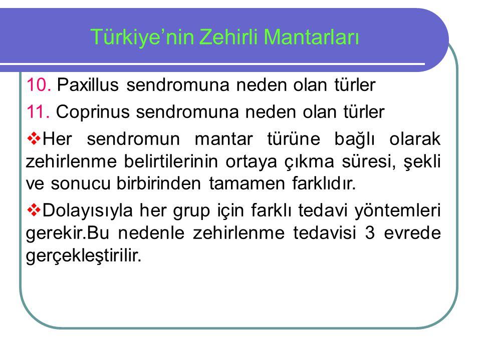 10. Paxillus sendromuna neden olan türler 11. Coprinus sendromuna neden olan türler  Her sendromun mantar türüne bağlı olarak zehirlenme belirtilerin