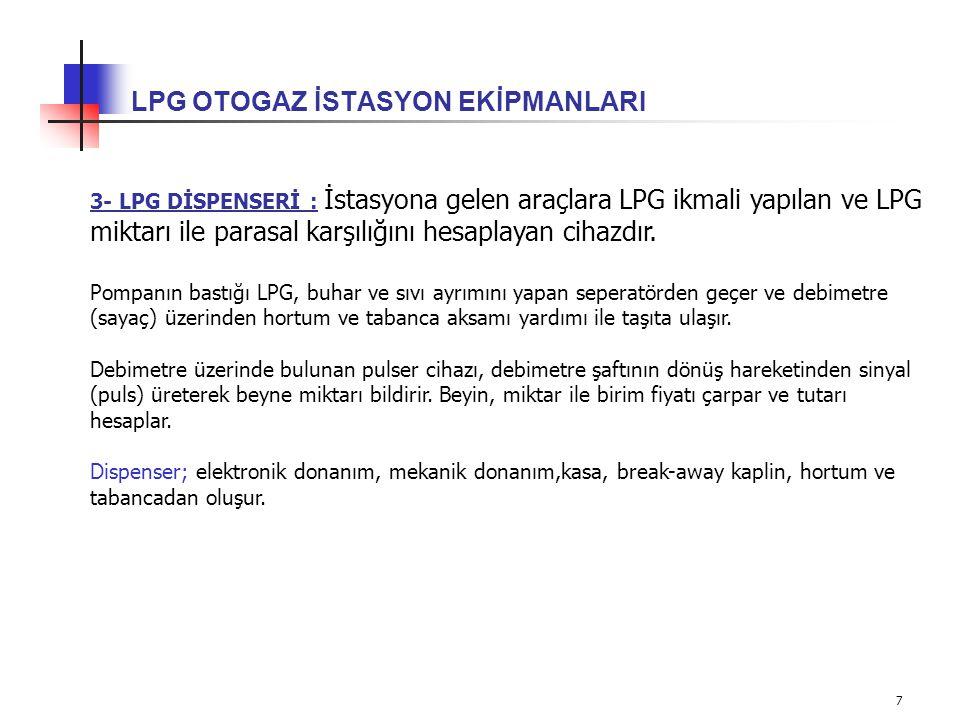 7 LPG OTOGAZ İSTASYON EKİPMANLARI 3- LPG DİSPENSERİ : İstasyona gelen araçlara LPG ikmali yapılan ve LPG miktarı ile parasal karşılığını hesaplayan ci