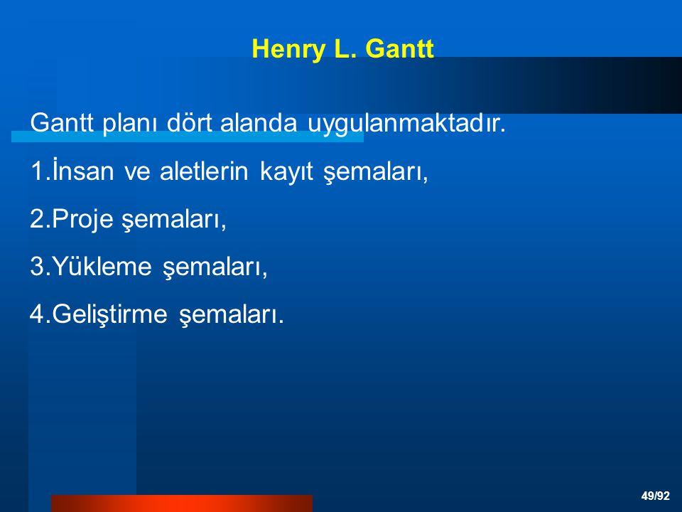 49/92 Gantt planı dört alanda uygulanmaktadır.