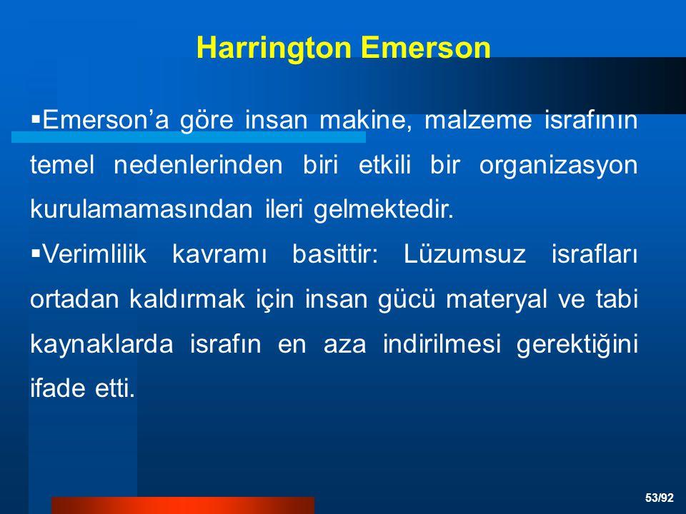 53/92  Emerson'a göre insan makine, malzeme israfının temel nedenlerinden biri etkili bir organizasyon kurulamamasından ileri gelmektedir.