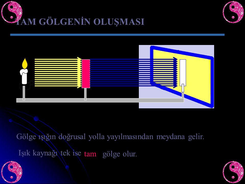 IŞIĞIN YAYILMASI Işık kaynağından çıkan ışınlar aynı ortamda bir doğru boyunca yayılır.