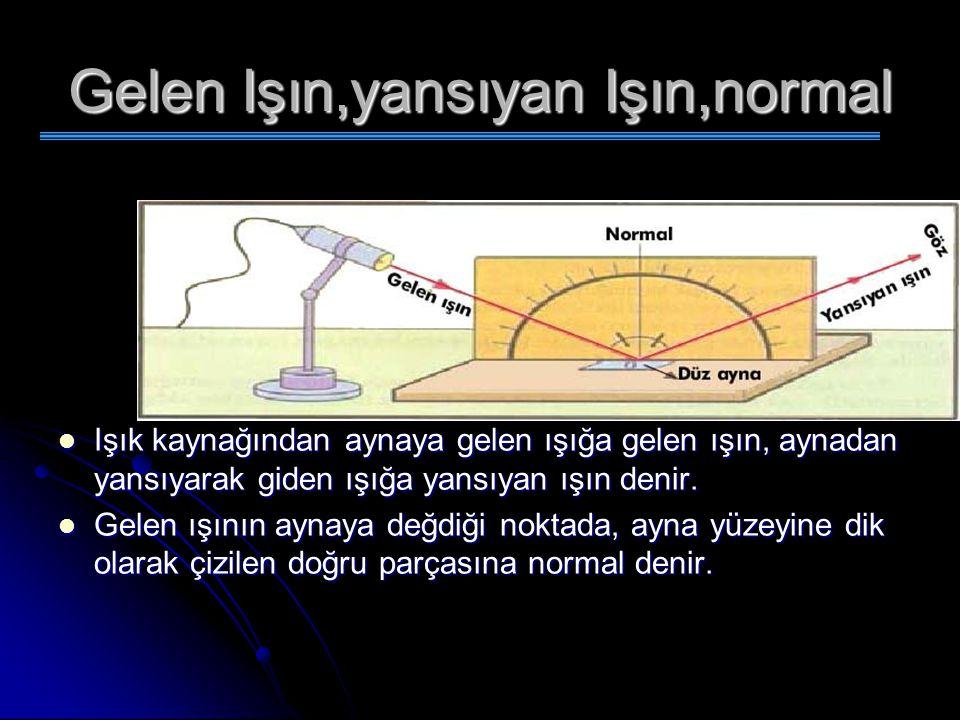 Gelen Işın,yansıyan Işın,normal Işık kaynağından aynaya gelen ışığa gelen ışın, aynadan yansıyarak giden ışığa yansıyan ışın denir.