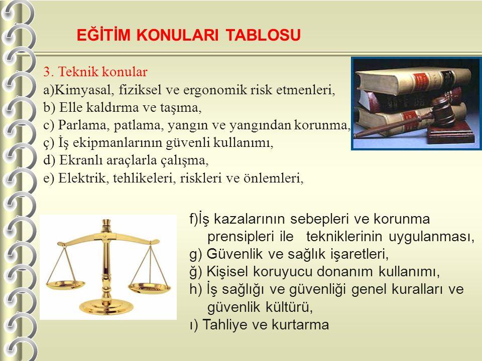 1.Genel konular a) Çalışma mevzuatı ile ilgili bilgiler, b) Çalışanların yasal hak ve sorumlulukları, c) İşyeri temizliği ve düzeni, ç) İş kazası ve m