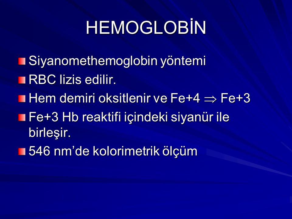 HEMOGLOBİN Siyanomethemoglobin yöntemi RBC lizis edilir. Hem demiri oksitlenir ve Fe+4  Fe+3 Fe+3 Hb reaktifi içindeki siyanür ile birleşir. 546 nm'd