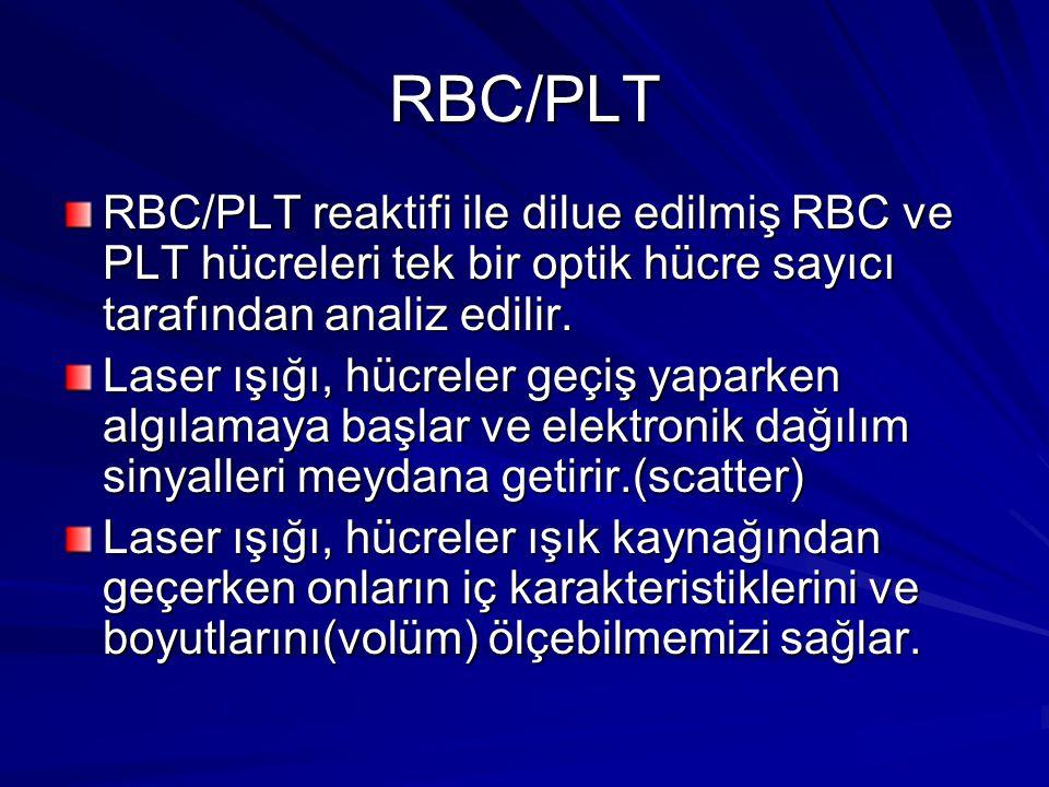 RBC/PLT RBC/PLT reaktifi ile dilue edilmiş RBC ve PLT hücreleri tek bir optik hücre sayıcı tarafından analiz edilir. Laser ışığı, hücreler geçiş yapar