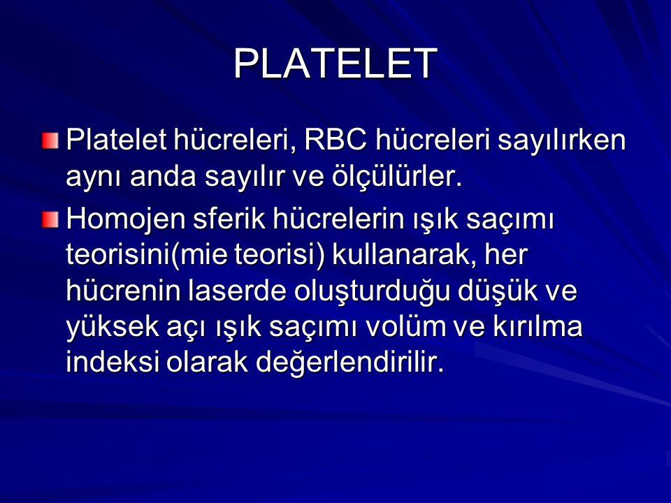 PLATELET Platelet hücreleri, RBC hücreleri sayılırken aynı anda sayılır ve ölçülürler. Homojen sferik hücrelerin ışık saçımı teorisini(mie teorisi) ku