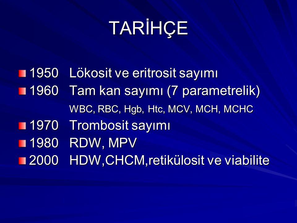 TARİHÇE 1950 Lökosit ve eritrosit sayımı 1960 Tam kan sayımı (7 parametrelik) WBC, RBC, Hgb, Htc, MCV, MCH, MCHC WBC, RBC, Hgb, Htc, MCV, MCH, MCHC 1970 Trombosit sayımı 1980 RDW, MPV 2000 HDW,CHCM,retikülosit ve viabilite
