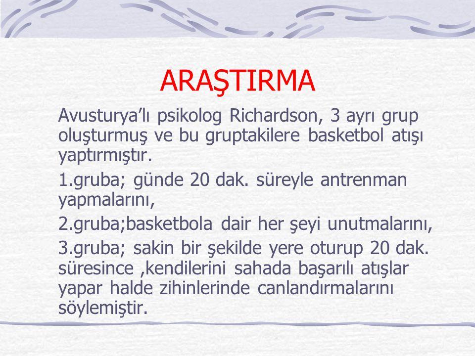 ARAŞTIRMA Avusturya'lı psikolog Richardson, 3 ayrı grup oluşturmuş ve bu gruptakilere basketbol atışı yaptırmıştır. 1.gruba; günde 20 dak. süreyle ant