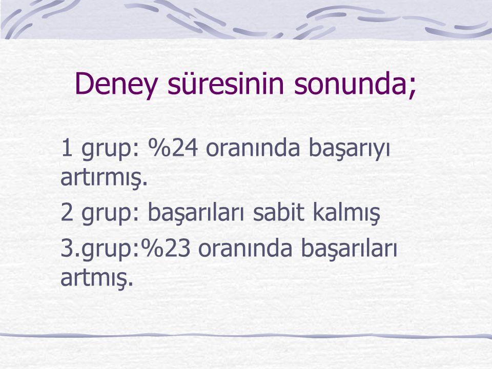 Deney süresinin sonunda; 1 grup: %24 oranında başarıyı artırmış. 2 grup: başarıları sabit kalmış 3.grup:%23 oranında başarıları artmış.