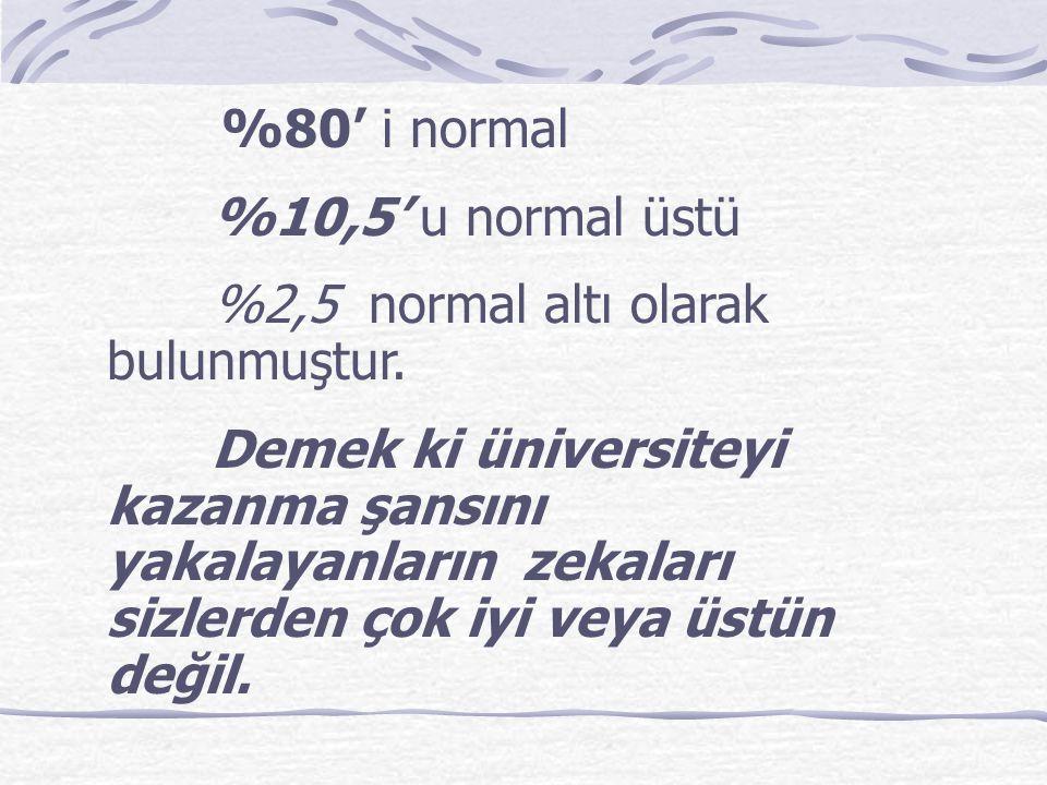 %80' i normal %10,5' u normal üstü %2,5 normal altı olarak bulunmuştur. Demek ki üniversiteyi kazanma şansını yakalayanların zekaları sizlerden çok iy