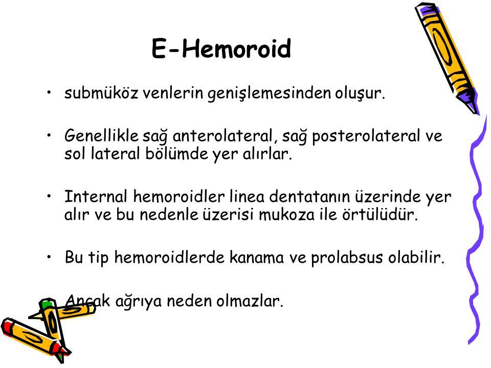 E-Hemoroid submüköz venlerin genişlemesinden oluşur.