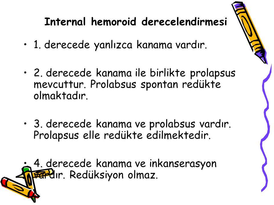Internal hemoroid derecelendirmesi 1.derecede yanlızca kanama vardır.