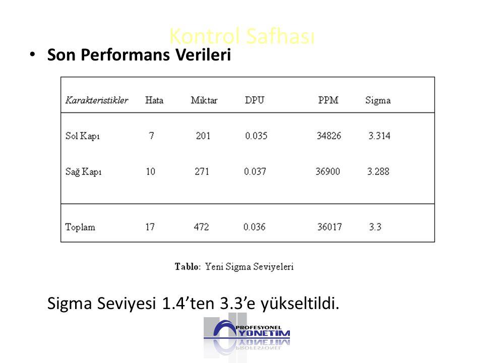Kontrol Safhası Son Performans Verileri Sigma Seviyesi 1.4'ten 3.3'e yükseltildi.