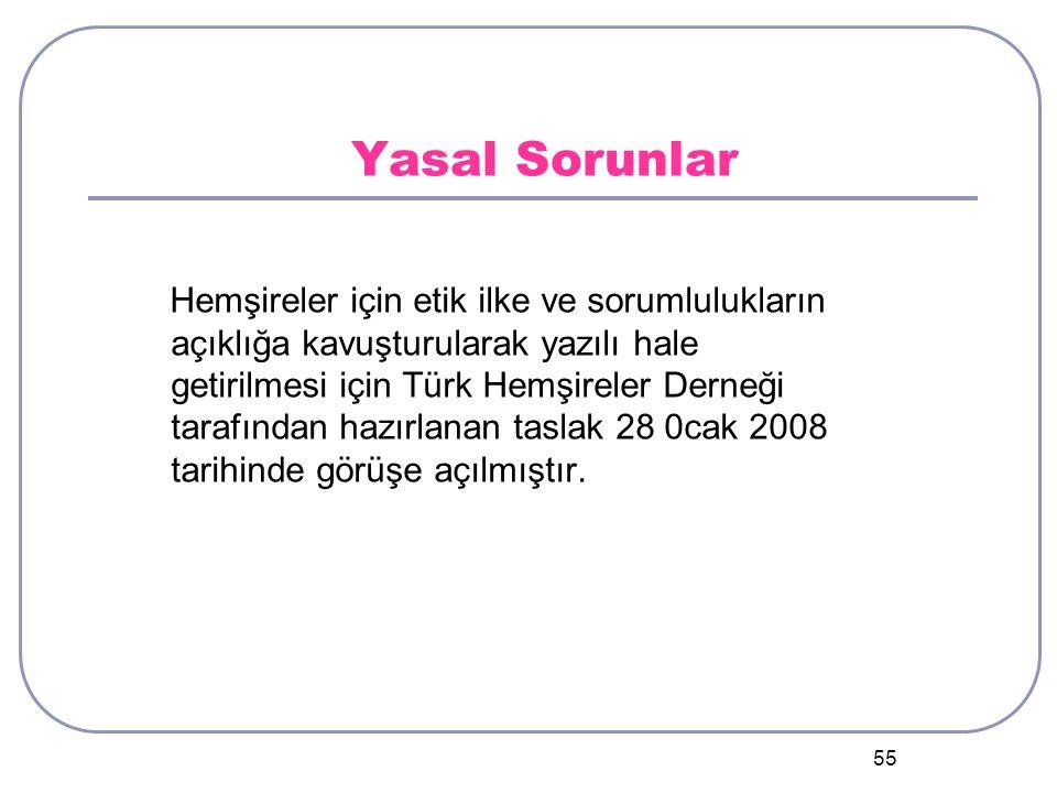 55 Yasal Sorunlar Hemşireler için etik ilke ve sorumlulukların açıklığa kavuşturularak yazılı hale getirilmesi için Türk Hemşireler Derneği tarafından hazırlanan taslak 28 0cak 2008 tarihinde görüşe açılmıştır.