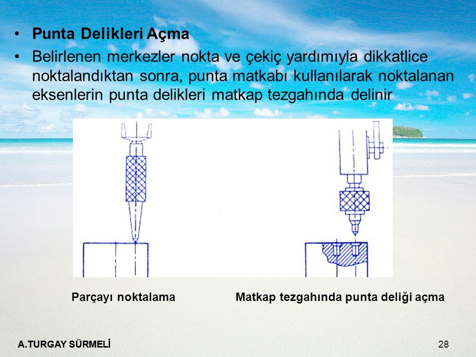 A.TURGAY SÜRMELİ 28 Punta Delikleri Açma Belirlenen merkezler nokta ve çekiç yardımıyla dikkatlice noktalandıktan sonra, punta matkabı kullanılarak no