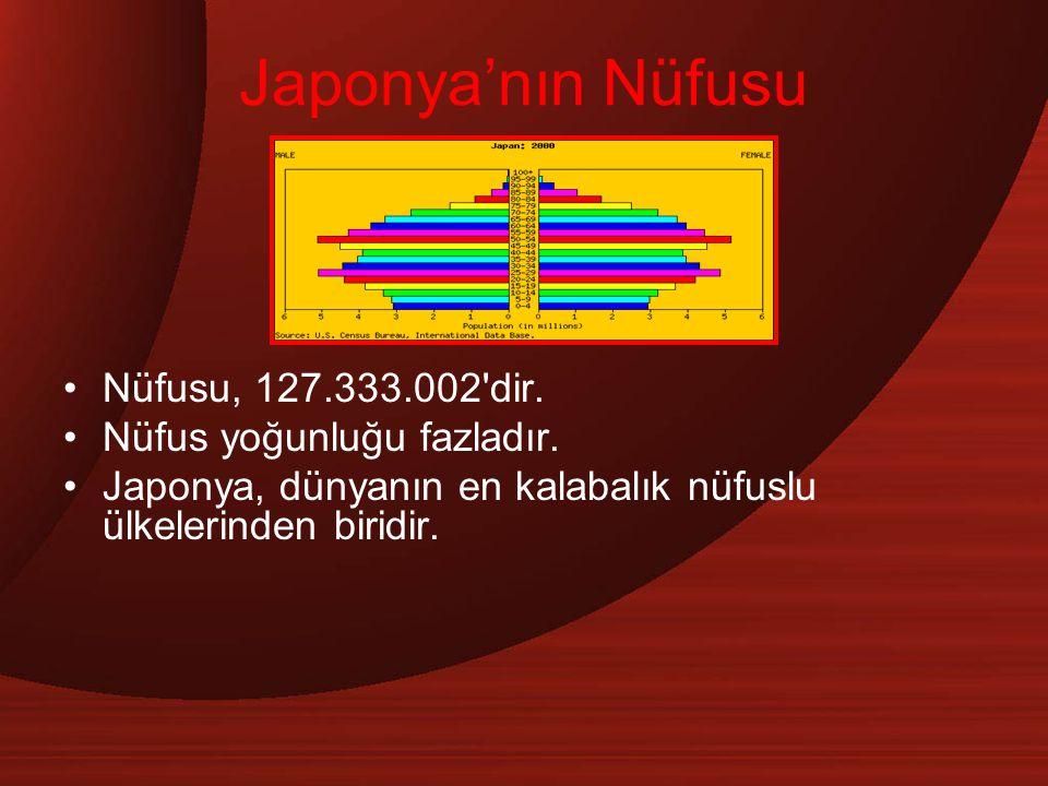 Japonya'nın Nüfusu Nüfusu, 127.333.002 dir.Nüfus yoğunluğu fazladır.