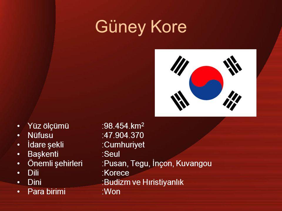Yüz ölçümü:98.454.km 2 Nüfusu:47.904.370 İdare şekli:Cumhuriyet Başkenti:Seul Önemli şehirleri :Pusan, Tegu, İnçon, Kuvangou Dili:Korece Dini:Budizm ve Hıristiyanlık Para birimi:Won
