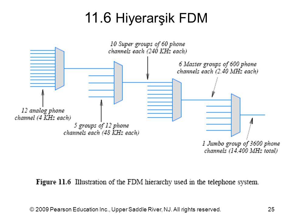 © 2009 Pearson Education Inc., Upper Saddle River, NJ. All rights reserved.25 11.6 Hiyerarşik FDM