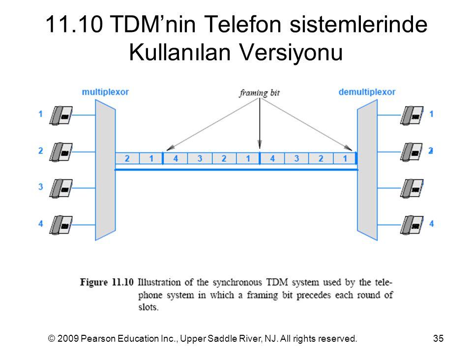 11.10 TDM'nin Telefon sistemlerinde Kullanılan Versiyonu © 2009 Pearson Education Inc., Upper Saddle River, NJ.