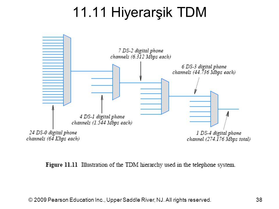 11.11 Hiyerarşik TDM © 2009 Pearson Education Inc., Upper Saddle River, NJ. All rights reserved.38