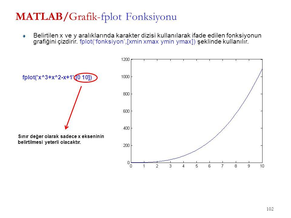MATLAB/Grafik-fplot Fonksiyonu 102 Belirtilen x ve y aralıklarında karakter dizisi kullanılarak ifade edilen fonksiyonun grafiğini çizdirir. fplot('fo