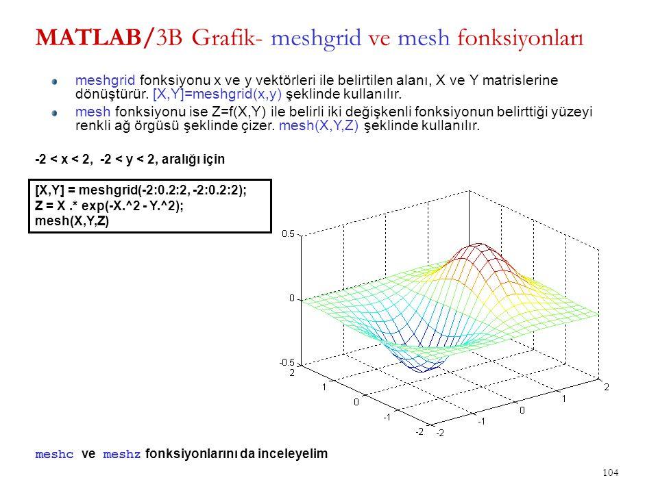 MATLAB/3B Grafik- meshgrid ve mesh fonksiyonları 104 meshgrid fonksiyonu x ve y vektörleri ile belirtilen alanı, X ve Y matrislerine dönüştürür. [X,Y]