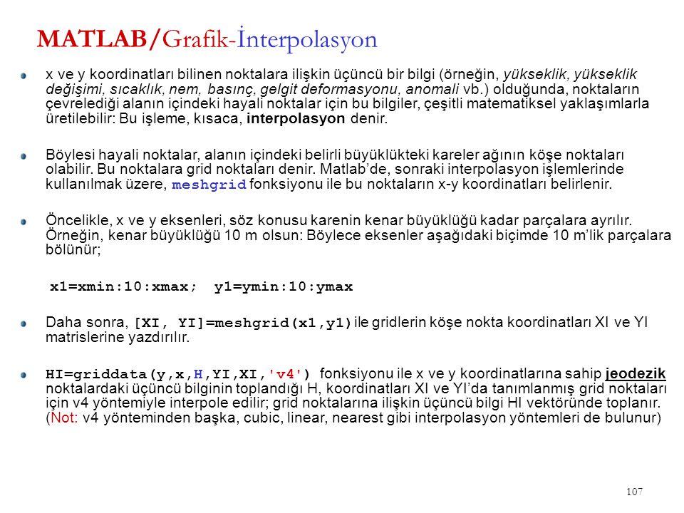 107 MATLAB/Grafik-İnterpolasyon x ve y koordinatları bilinen noktalara ilişkin üçüncü bir bilgi (örneğin, yükseklik, yükseklik değişimi, sıcaklık, nem