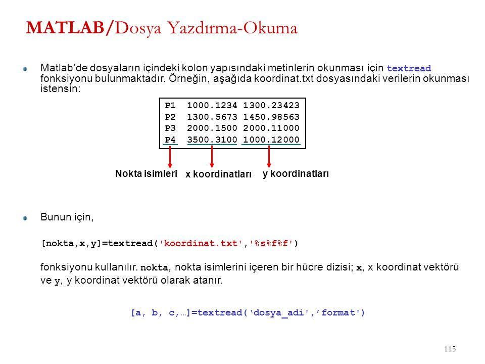 115 MATLAB/Dosya Yazdırma-Okuma Matlab'de dosyaların içindeki kolon yapısındaki metinlerin okunması için textread fonksiyonu bulunmaktadır. Örneğin, a