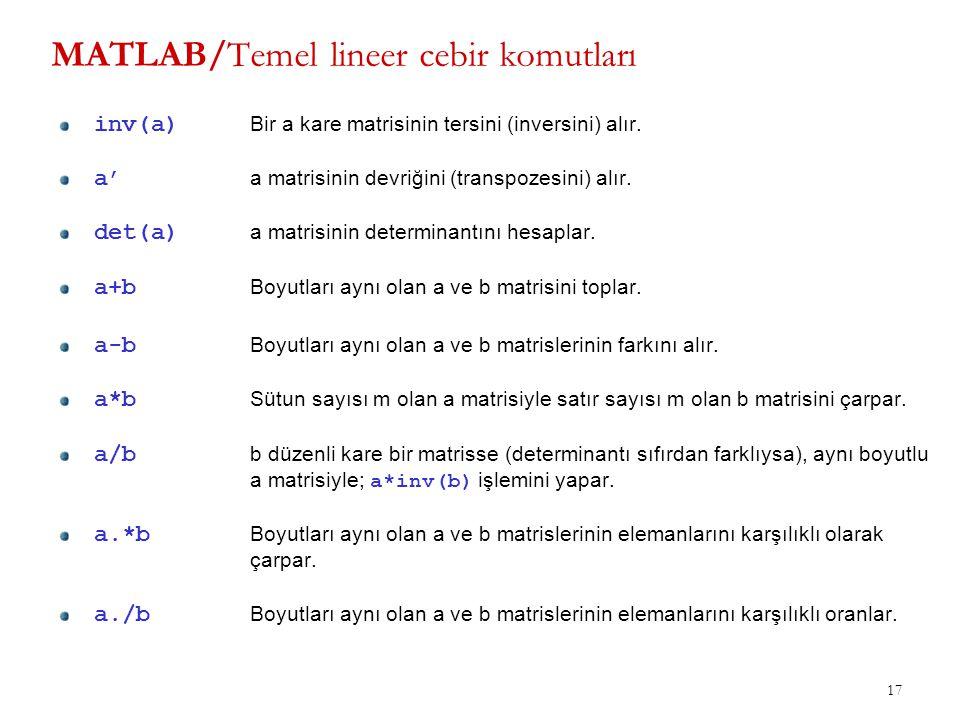 17 MATLAB/Temel lineer cebir komutları inv(a) Bir a kare matrisinin tersini (inversini) alır. a' a matrisinin devriğini (transpozesini) alır. det(a) a