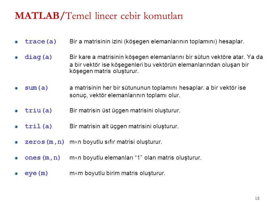 18 MATLAB/Temel lineer cebir komutları trace(a) Bir a matrisinin izini (köşegen elemanlarının toplamını) hesaplar. diag(a) Bir kare a matrisinin köşeg