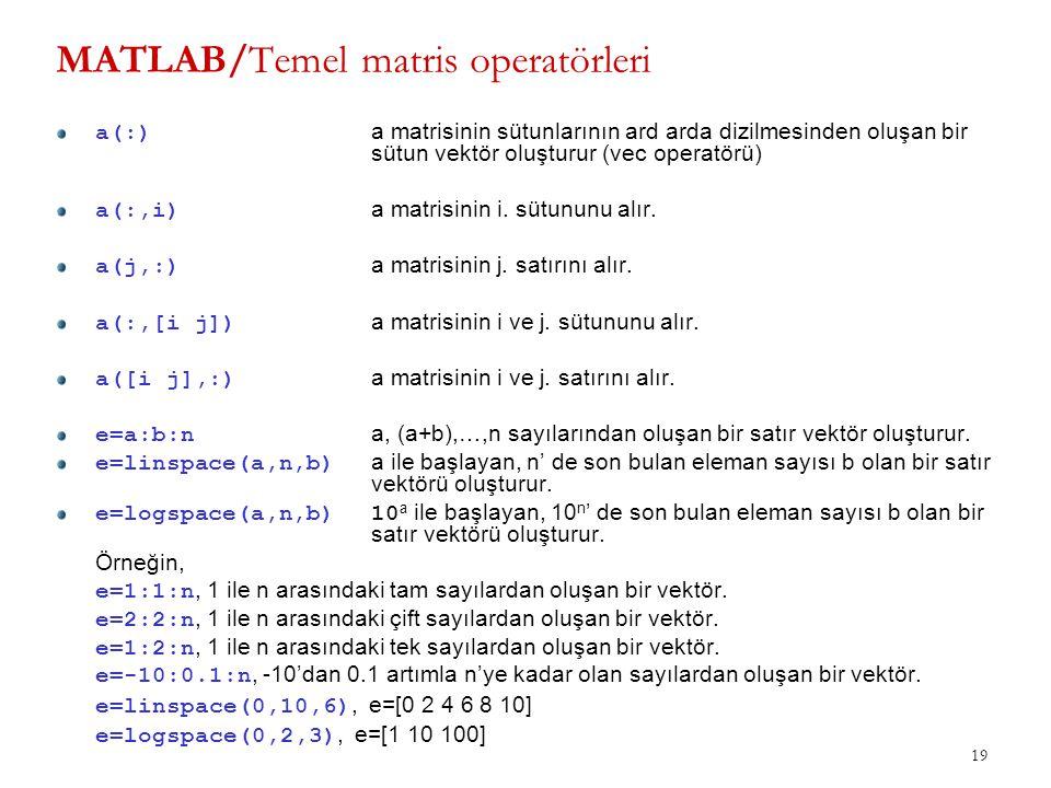 19 MATLAB/Temel matris operatörleri a(:) a matrisinin sütunlarının ard arda dizilmesinden oluşan bir sütun vektör oluşturur (vec operatörü) a(:,i) a m