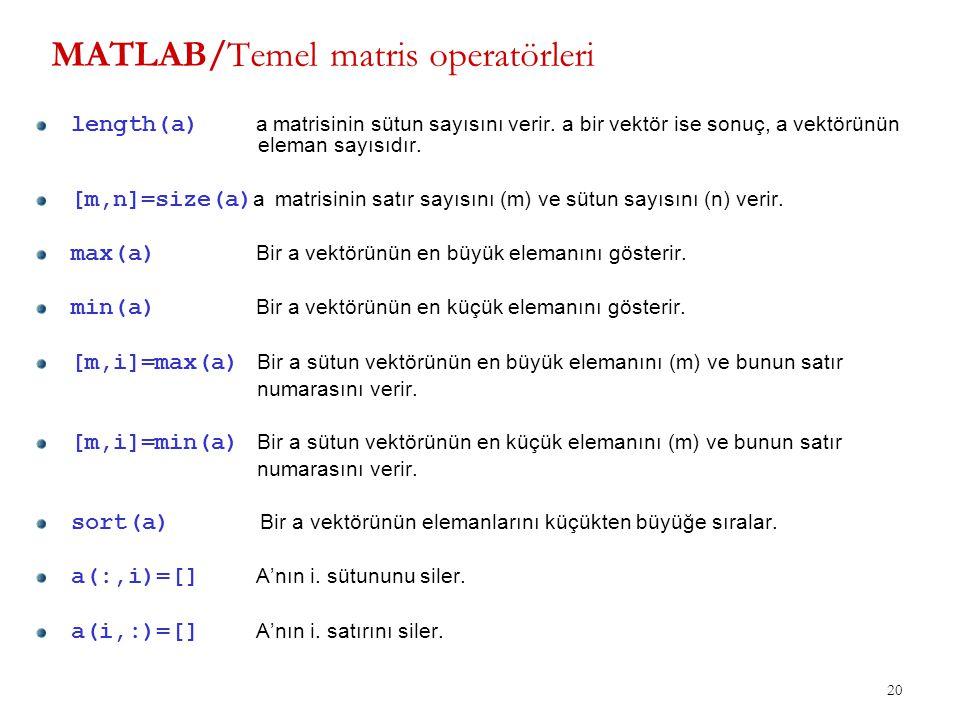 20 MATLAB/Temel matris operatörleri length(a) a matrisinin sütun sayısını verir. a bir vektör ise sonuç, a vektörünün eleman sayısıdır. [m,n]=size(a)