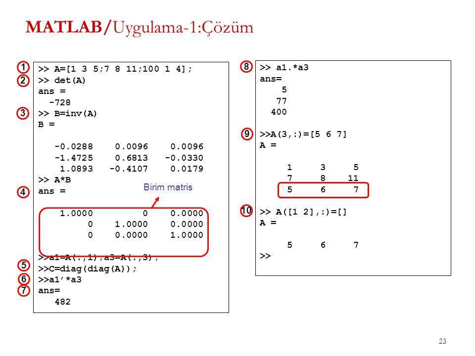 23 MATLAB/Uygulama-1:Çözüm >> A=[1 3 5;7 8 11;100 1 4]; >> det(A) ans = -728 >> B=inv(A) B = -0.0288 0.0096 0.0096 -1.4725 0.6813 -0.0330 1.0893 -0.41