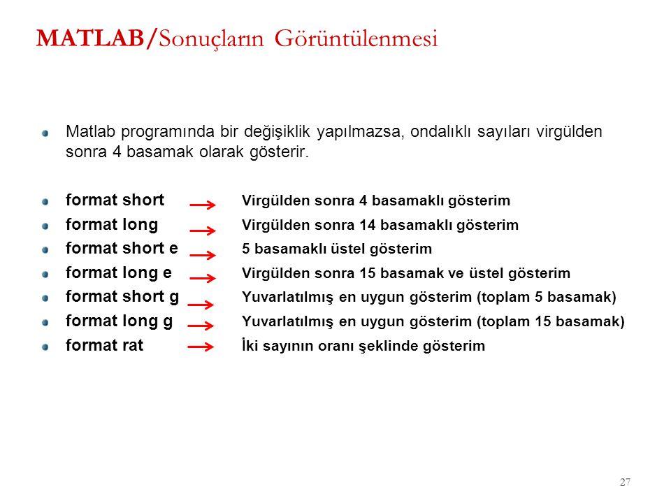 MATLAB/Sonuçların Görüntülenmesi Matlab programında bir değişiklik yapılmazsa, ondalıklı sayıları virgülden sonra 4 basamak olarak gösterir. format sh