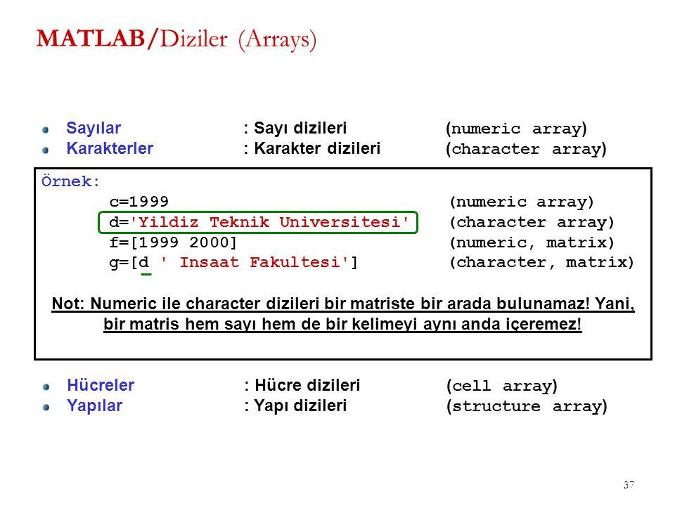 37 MATLAB/Diziler (Arrays) Sayılar: Sayı dizileri ( numeric array ) Karakterler: Karakter dizileri ( character array ) Örnek: c=1999 (numeric array) d