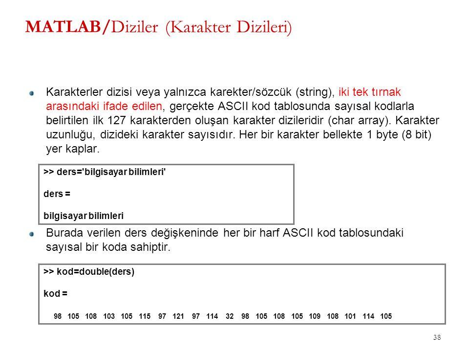 MATLAB/Diziler (Karakter Dizileri) Karakterler dizisi veya yalnızca karekter/sözcük (string), iki tek tırnak arasındaki ifade edilen, gerçekte ASCII k