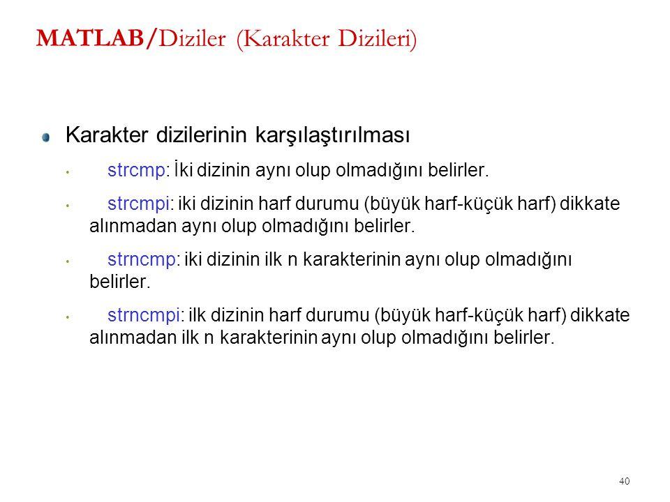 MATLAB/Diziler (Karakter Dizileri) Karakter dizilerinin karşılaştırılması strcmp: İki dizinin aynı olup olmadığını belirler. strcmpi: iki dizinin harf