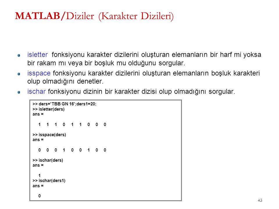 MATLAB/Diziler (Karakter Dizileri) isletter fonksiyonu karakter dizilerini oluşturan elemanların bir harf mi yoksa bir rakam mı veya bir boşluk mu old
