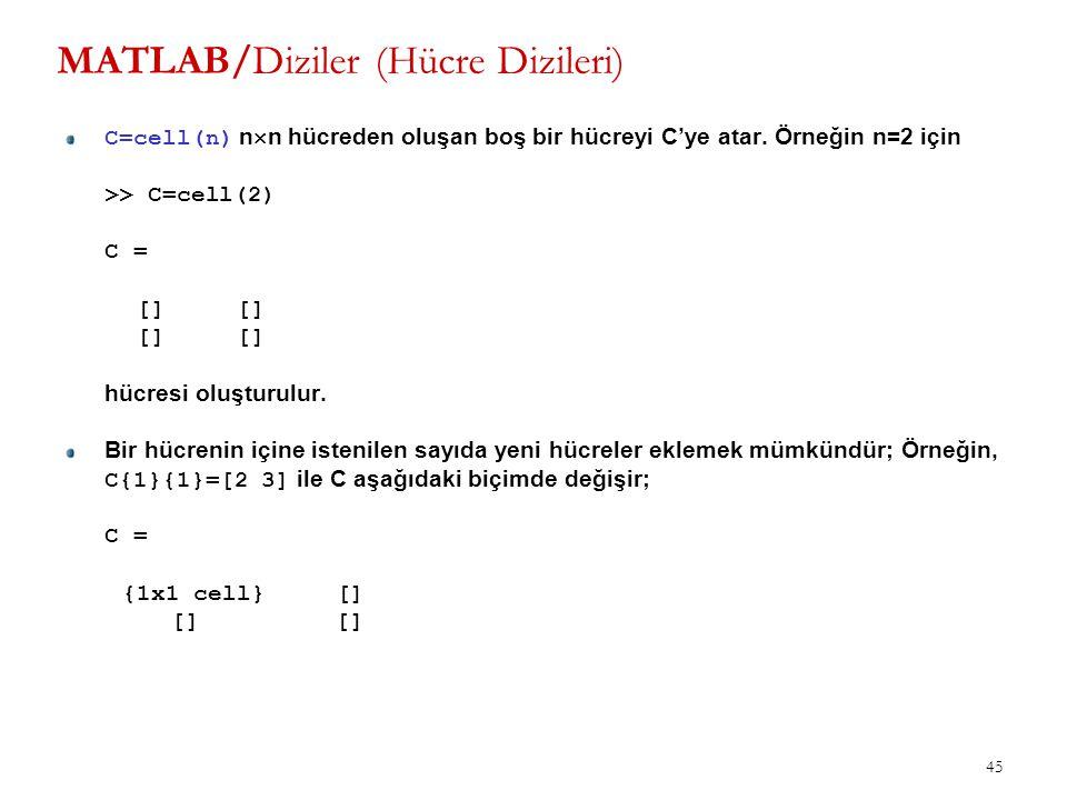45 MATLAB/Diziler (Hücre Dizileri) C=cell(n) n  n hücreden oluşan boş bir hücreyi C'ye atar. Örneğin n=2 için >> C=cell(2) C = [] [] hücresi oluşturu