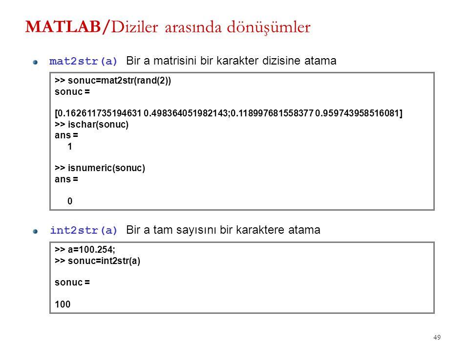 MATLAB/Diziler arasında dönüşümler mat2str(a) Bir a matrisini bir karakter dizisine atama int2str(a) Bir a tam sayısını bir karaktere atama 49 >> sonu