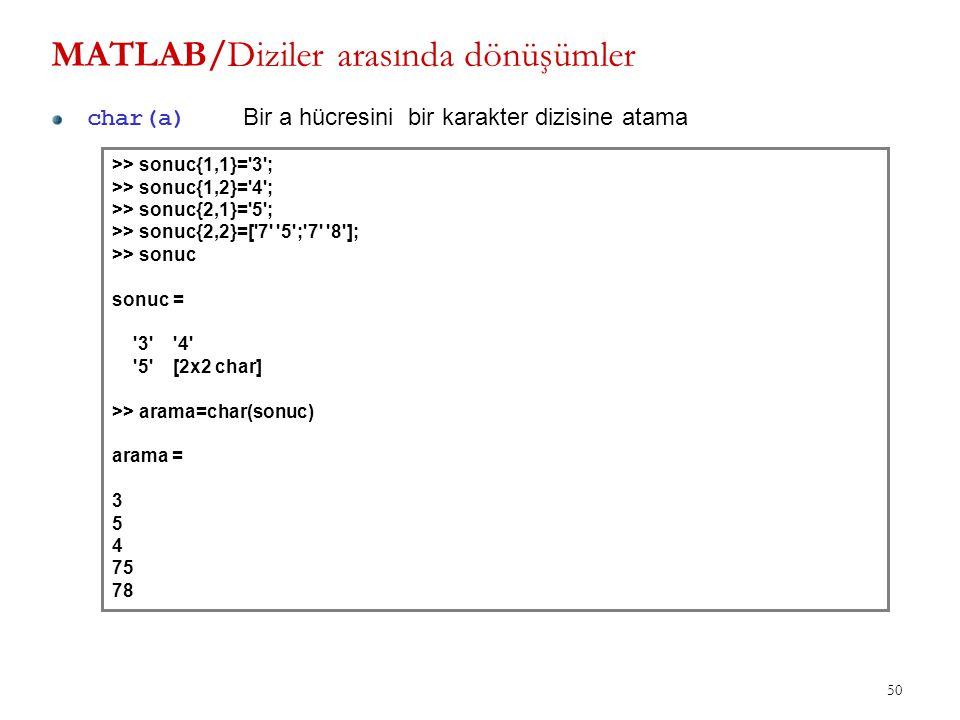 MATLAB/Diziler arasında dönüşümler char(a) Bir a hücresini bir karakter dizisine atama 50 >> sonuc{1,1}='3'; >> sonuc{1,2}='4'; >> sonuc{2,1}='5'; >>
