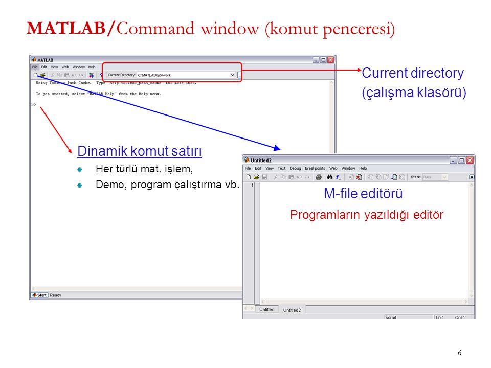 6 MATLAB/Command window (komut penceresi) Current directory (çalışma klasörü) Dinamik komut satırı Her türlü mat. işlem, Demo, program çalıştırma vb.