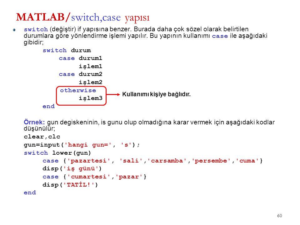 60 MATLAB/switch,case yapısı switch (değiştir) if yapısına benzer. Burada daha çok sözel olarak belirtilen durumlara göre yönlendirme işlemi yapılır.