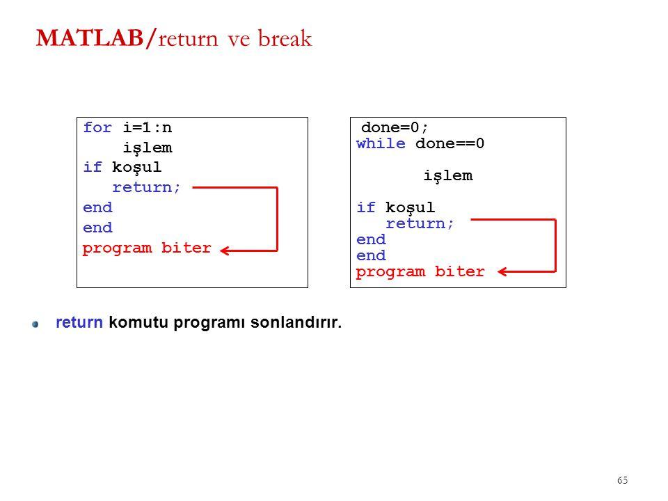 MATLAB/return ve break 65 for i=1:n işlem if koşul return; end program biter done=0; while done==0 işlem if koşul return; end program biter return kom