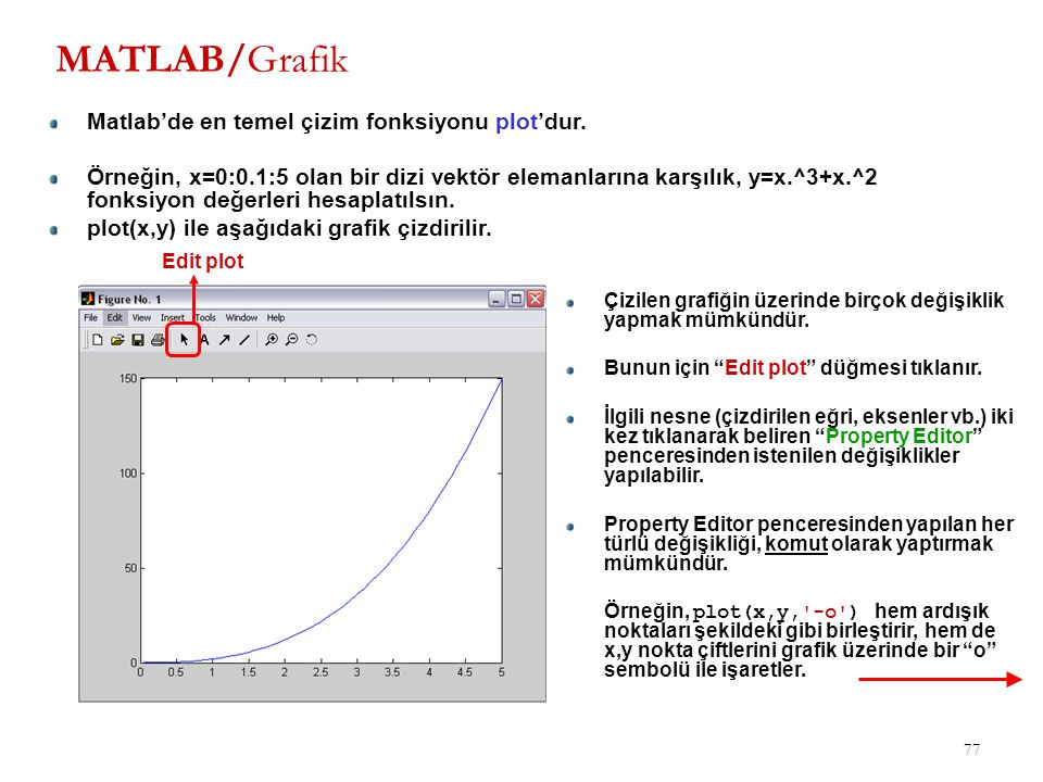 77 MATLAB/Grafik Matlab'de en temel çizim fonksiyonu plot'dur. Örneğin, x=0:0.1:5 olan bir dizi vektör elemanlarına karşılık, y=x.^3+x.^2 fonksiyon de