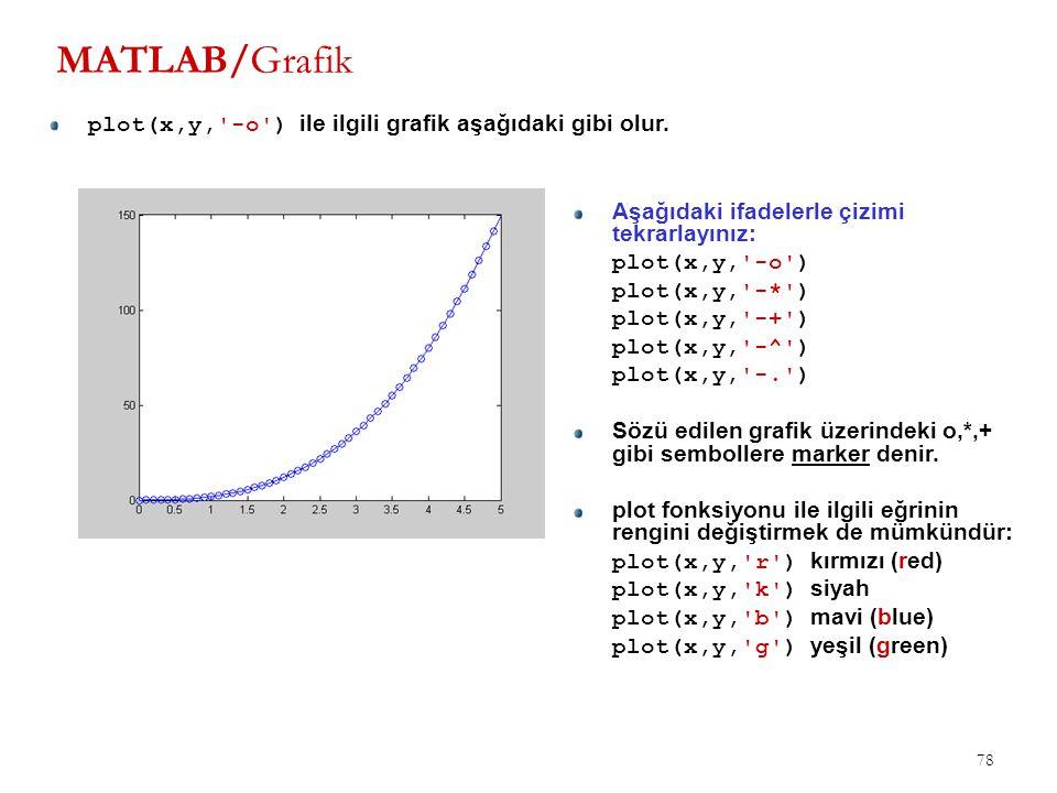 78 MATLAB/Grafik plot(x,y,'-o') ile ilgili grafik aşağıdaki gibi olur. Aşağıdaki ifadelerle çizimi tekrarlayınız: plot(x,y,'-o') plot(x,y,'-*') plot(x