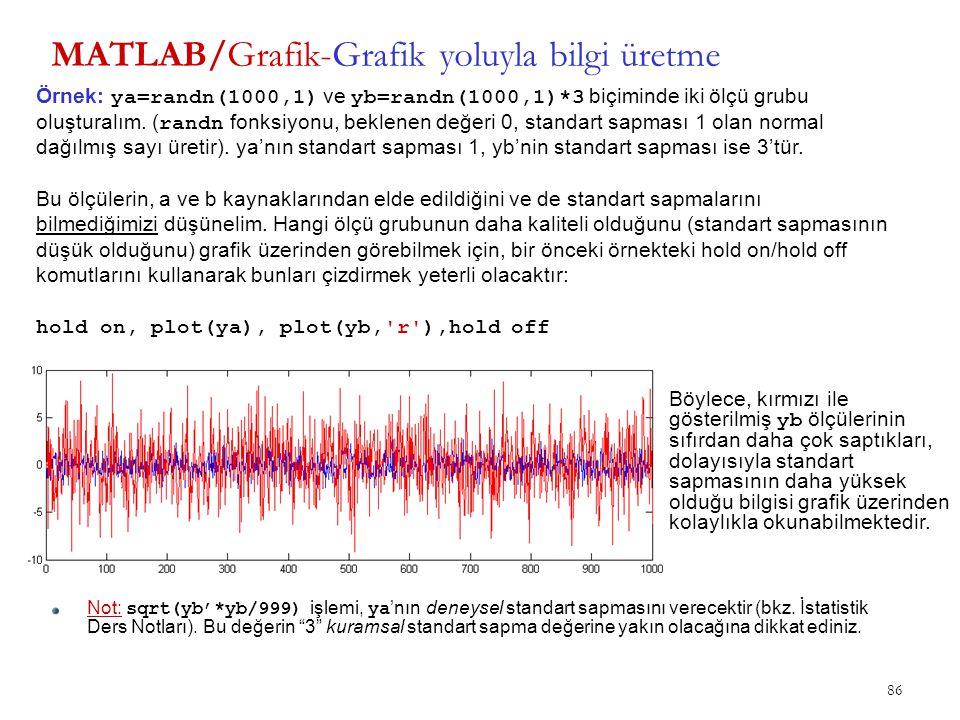 86 MATLAB/Grafik-Grafik yoluyla bilgi üretme Örnek: ya=randn(1000,1) ve yb=randn(1000,1)*3 biçiminde iki ölçü grubu oluşturalım. ( randn fonksiyonu, b