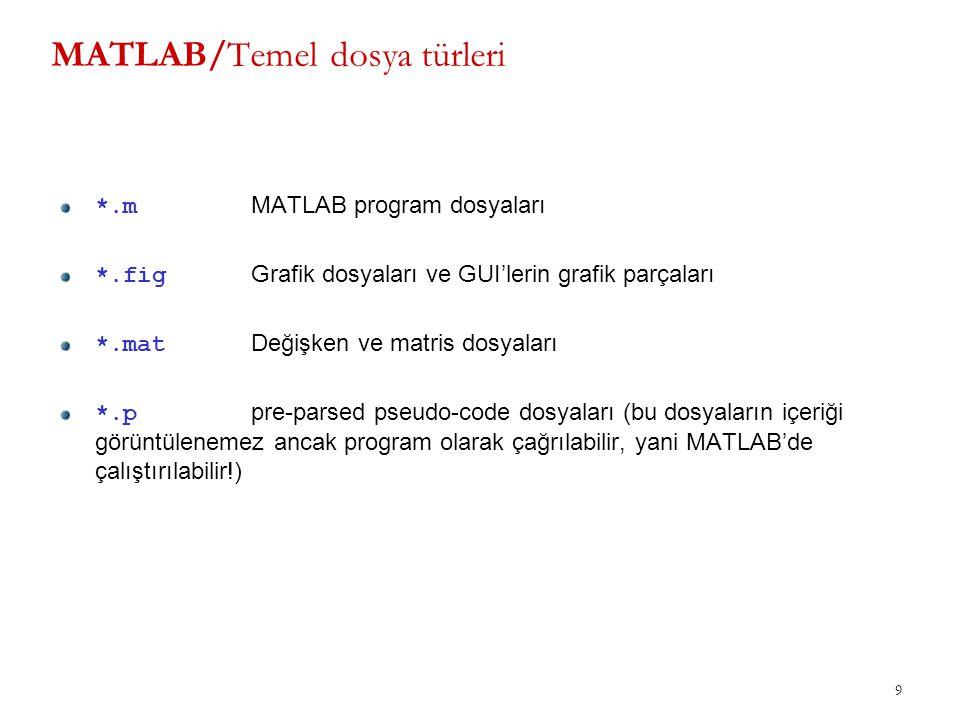 9 MATLAB/Temel dosya türleri *.m MATLAB program dosyaları *.fig Grafik dosyaları ve GUI'lerin grafik parçaları *.mat Değişken ve matris dosyaları *.p