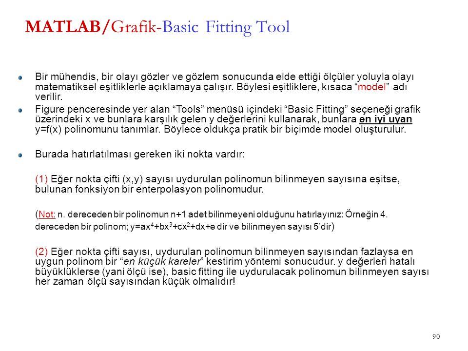 90 MATLAB/Grafik-Basic Fitting Tool Bir mühendis, bir olayı gözler ve gözlem sonucunda elde ettiği ölçüler yoluyla olayı matematiksel eşitliklerle açı