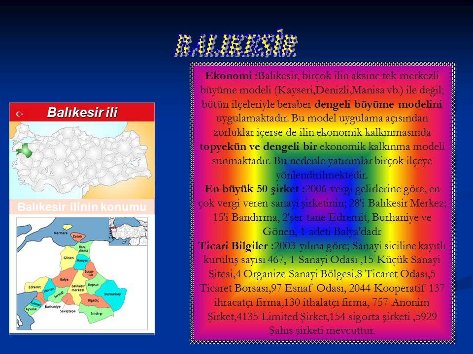 Balıkesir ili Balıkesir ilinin konumu Ekonomi :Balıkesir, birçok ilin aksine tek merkezli büyüme modeli (Kayseri,Denizli,Manisa vb.) ile değil; bütün ilçeleriyle beraber dengeli büyüme modelini uygulamaktadır.